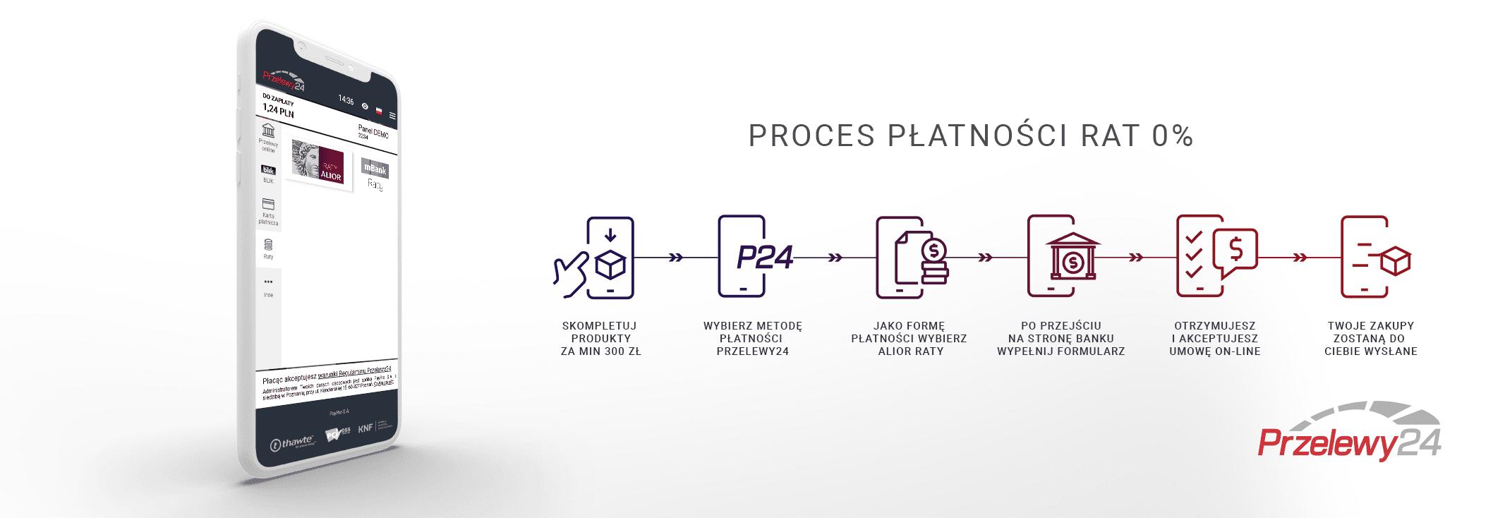 proces_płatności_raty_0%